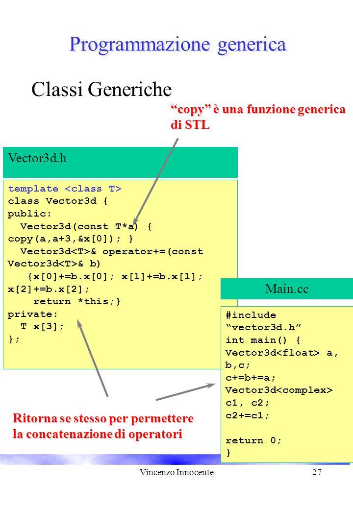 Vincenzo Innocente27 Programmazione generica Classi Generiche template class Vector3d { public: Vector3d(const T*a) { copy(a,a+3,&x[0]); } Vector3d & operator+=(const Vector3d & b) {x[0]+=b.x[0]; x[1]+=b.x[1]; x[2]+=b.x[2]; return *this;} private: T x[3]; }; Vector3d.h #include vector3d.h int main() { Vector3d a, b,c; c+=b+=a; Vector3d c1, c2; c2+=c1; return 0; } Main.cc Ritorna se stesso per permettere la concatenazione di operatori copy è una funzione generica di STL