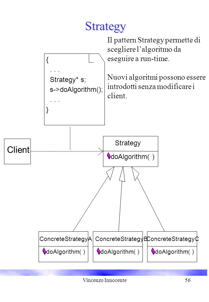 Vincenzo Innocente56 Strategy Il pattern Strategy permette di scegliere l'algoritmo da eseguire a run-time. Nuovi algoritmi possono essere introdotti