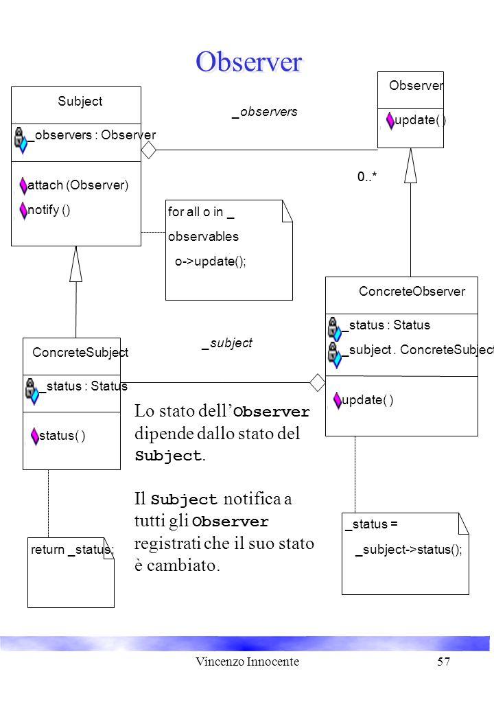 Vincenzo Innocente57 Observer Lo stato dell' Observer dipende dallo stato del Subject. Il Subject notifica a tutti gli Observer registrati che il suo