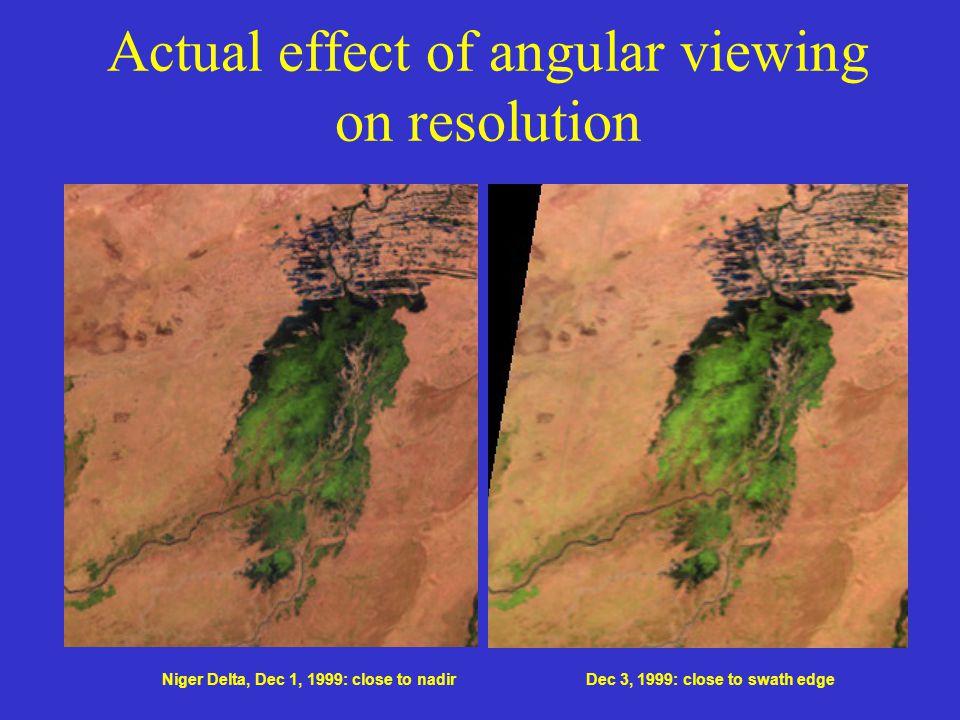 Qualità dell'immagine Distribuzione dei 3648 ground control points