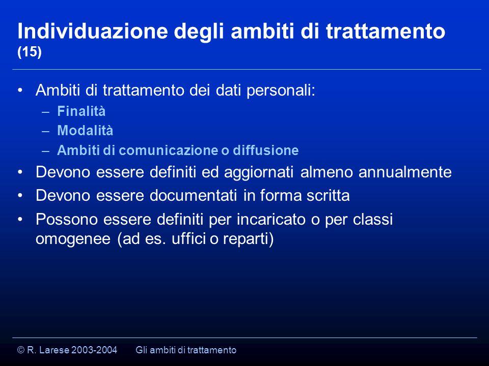 © R. Larese 2003-2004 Individuazione degli ambiti di trattamento (15) Ambiti di trattamento dei dati personali: –Finalità –Modalità –Ambiti di comunic