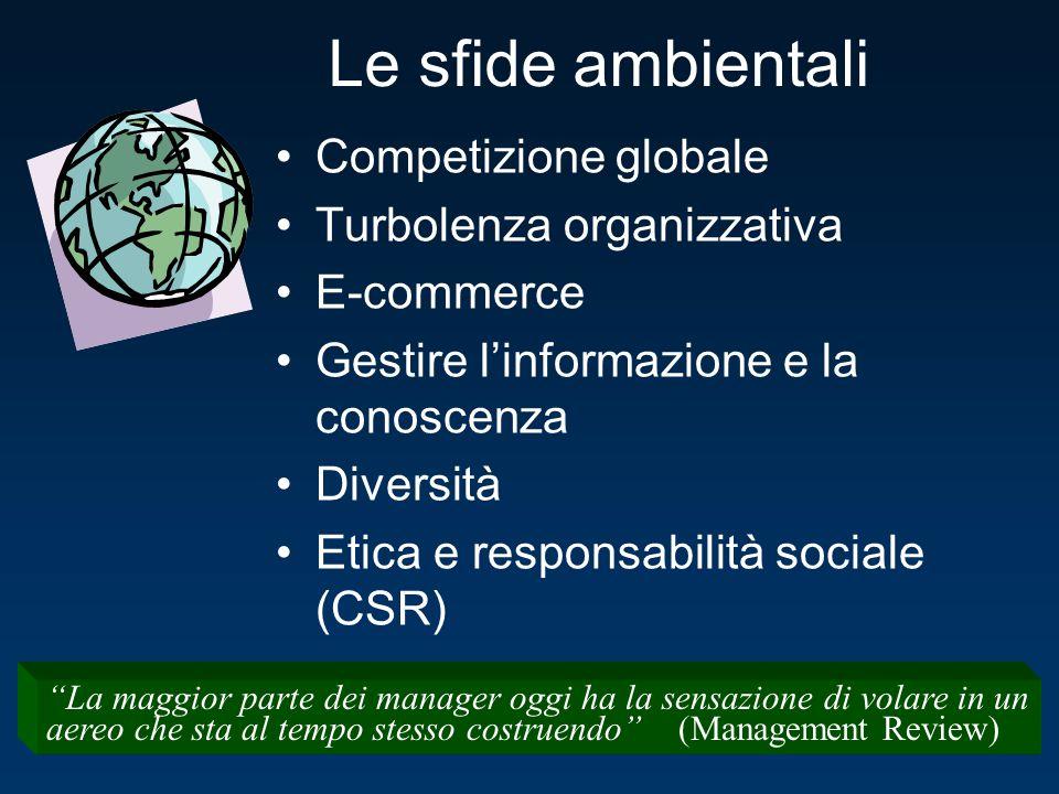 Le sfide ambientali Competizione globale Turbolenza organizzativa E-commerce Gestire l'informazione e la conoscenza Diversità Etica e responsabilità s