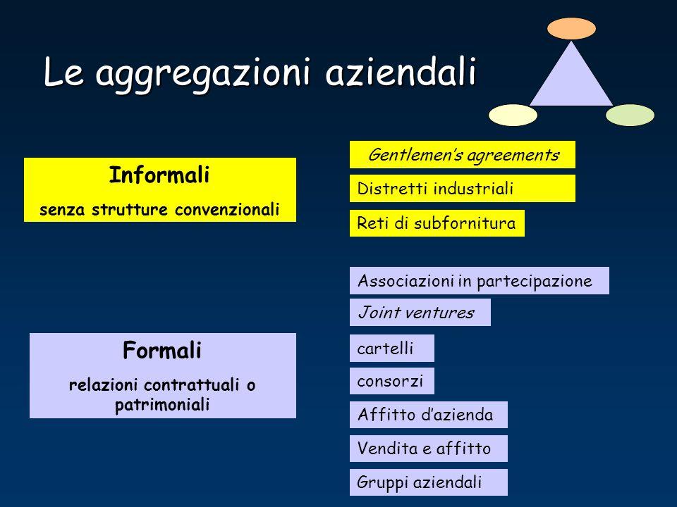 Informali senza strutture convenzionali Gentlemen's agreements Formali relazioni contrattuali o patrimoniali Associazioni in partecipazione Joint vent