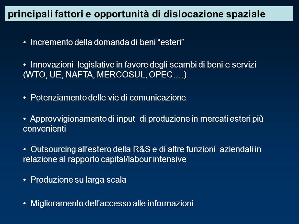 principali fattori e opportunità di dislocazione spaziale Potenziamento delle vie di comunicazione Outsourcing all'estero della R&S e di altre funzion
