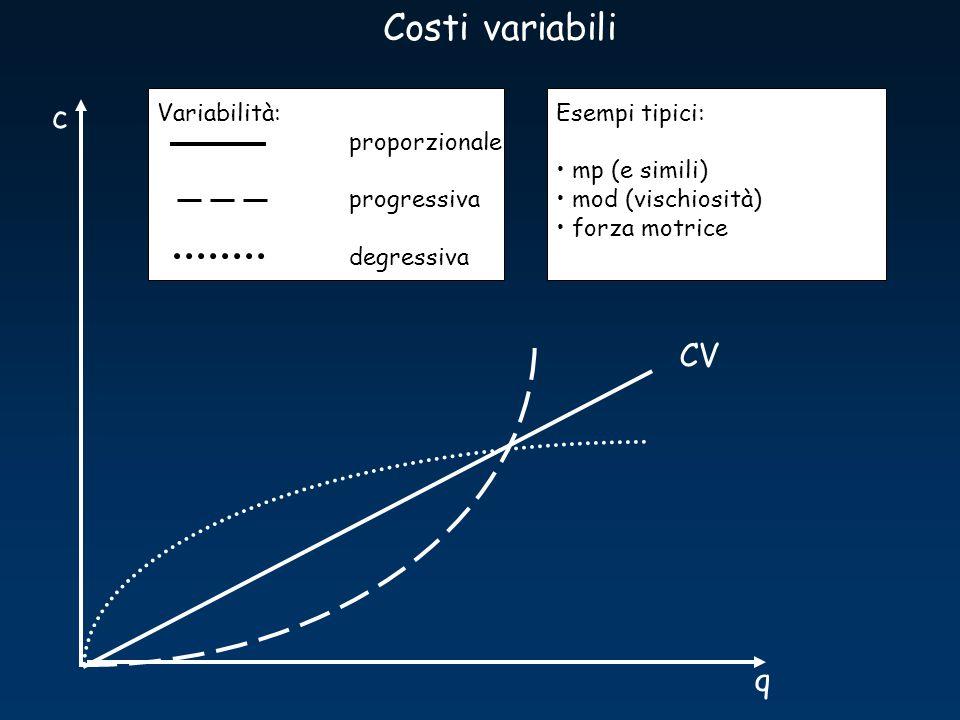 q c CV Variabilità: proporzionale progressiva degressiva Esempi tipici: mp (e simili) mod (vischiosità) forza motrice Costi variabili