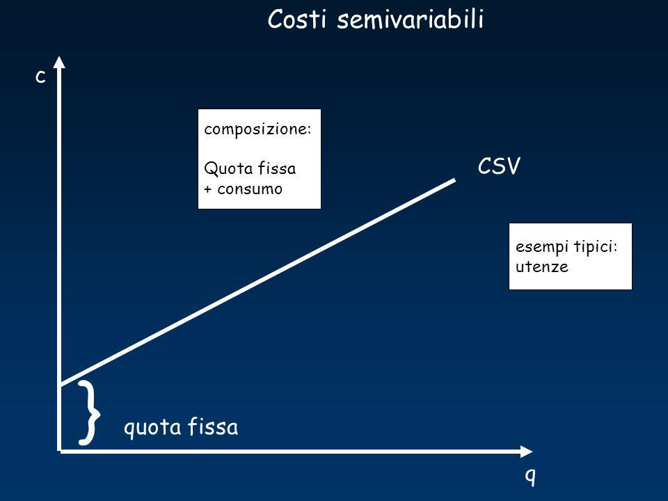 q c CSV Costi semivariabili composizione: Quota fissa + consumo } quota fissa esempi tipici: utenze