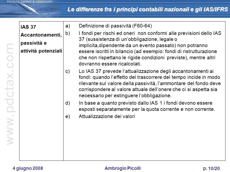 Le differenze fra i principi contabili nazionali e gli IAS/IFRS 9/20 4 giugno 2008 Ambrogio Picolli p. IAS 36 Perdite di valore delle attività (Impair