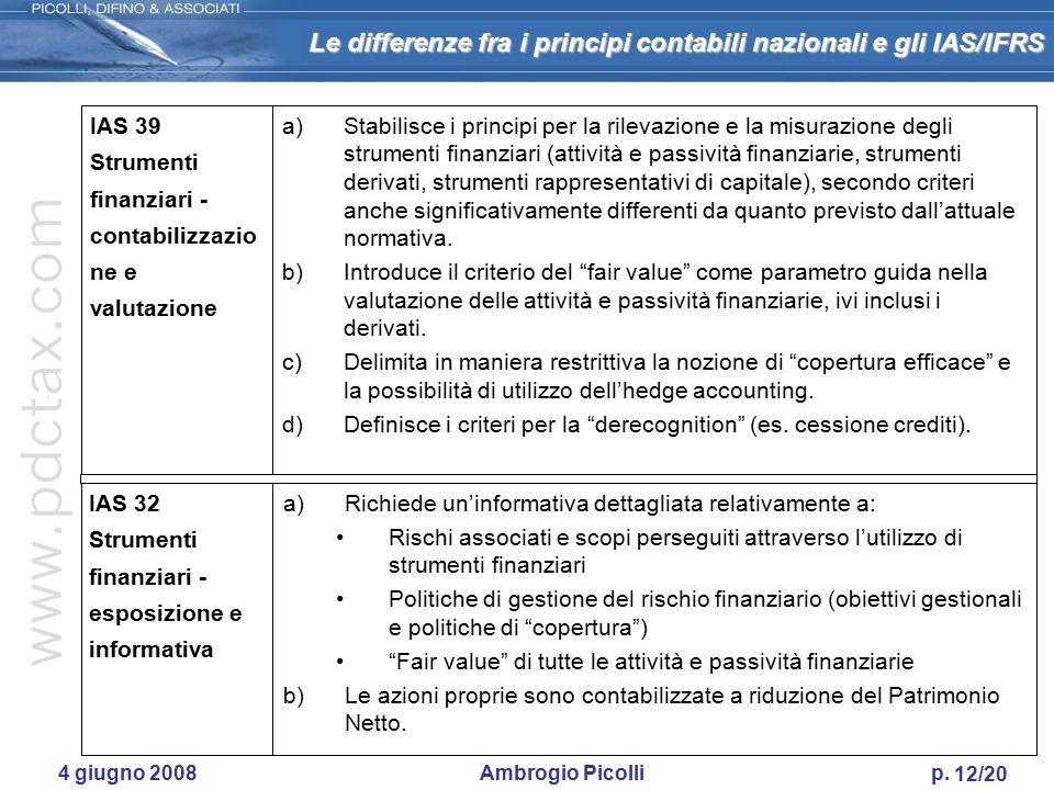 Le differenze fra i principi contabili nazionali e gli IAS/IFRS 11/20 4 giugno 2008 Ambrogio Picolli p. IAS 38 Attività immateriali a)Definizione di a