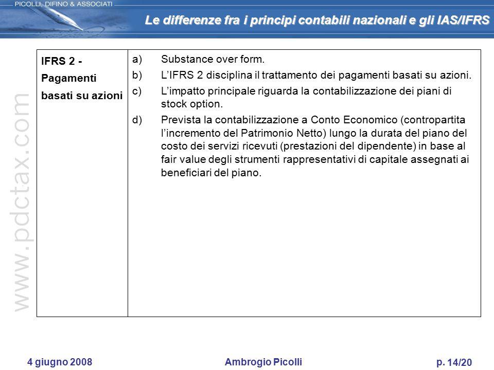 Le differenze fra i principi contabili nazionali e gli IAS/IFRS 13/20 4 giugno 2008 Ambrogio Picolli p. IAS 40 Investimenti immobiliari a)Rilevanza de