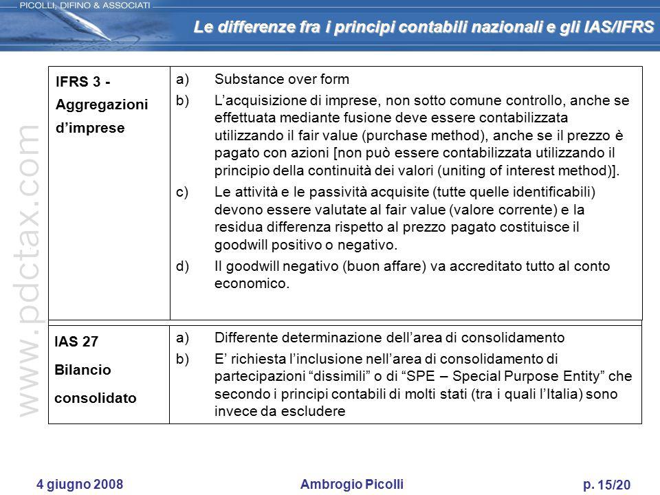 Le differenze fra i principi contabili nazionali e gli IAS/IFRS 14/20 4 giugno 2008 Ambrogio Picolli p. IFRS 2 - Pagamenti basati su azioni a)Substanc