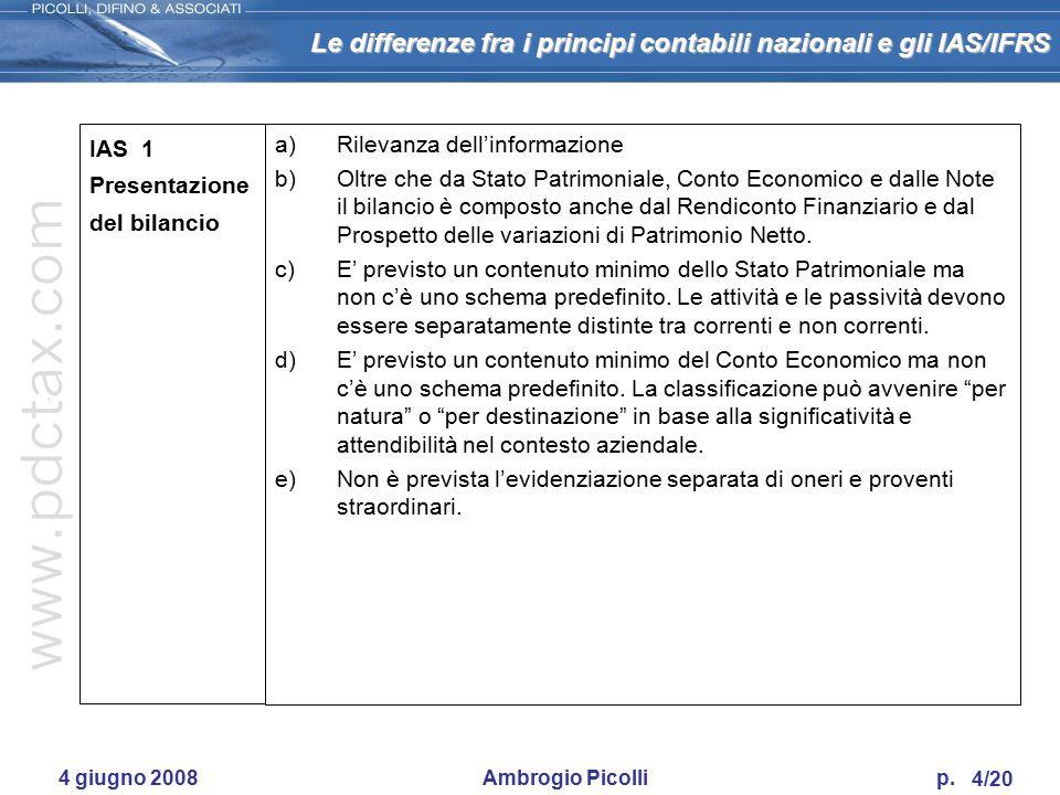 Le differenze fra i principi contabili nazionali e gli IAS/IFRS 3/20 4 giugno 2008 Ambrogio Picolli p. Gli impatti sulle impresepag. 17 OIC Guida 1 -