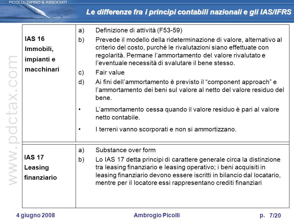 Le differenze fra i principi contabili nazionali e gli IAS/IFRS 6/20 4 giugno 2008 Ambrogio Picolli p. IAS 14 Presentazione di informazioni per settor