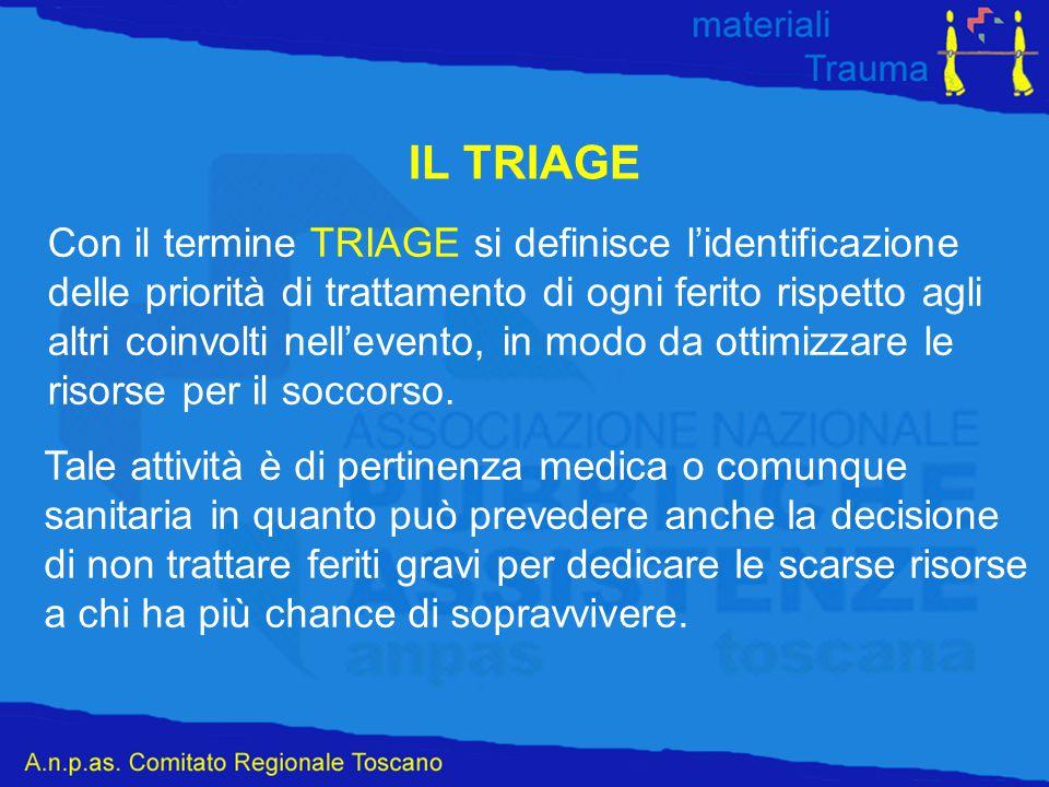 Con il termine TRIAGE si definisce l'identificazione delle priorità di trattamento di ogni ferito rispetto agli altri coinvolti nell'evento, in modo d