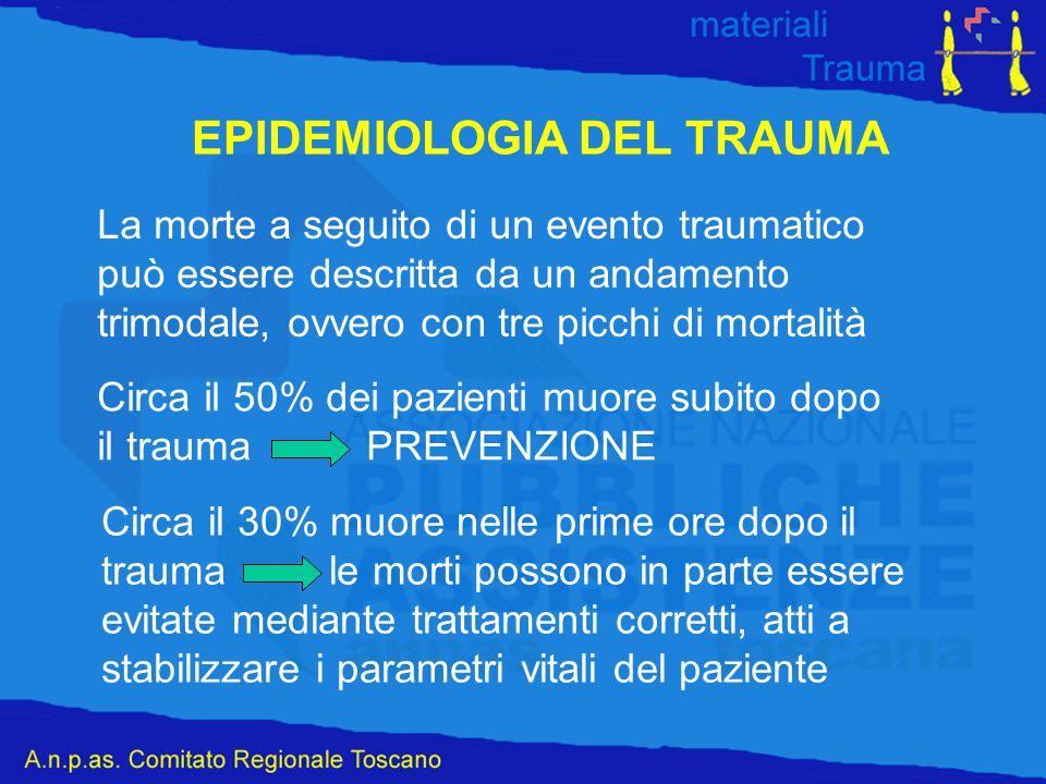 EPIDEMIOLOGIA DEL TRAUMA La morte a seguito di un evento traumatico può essere descritta da un andamento trimodale, ovvero con tre picchi di mortalità