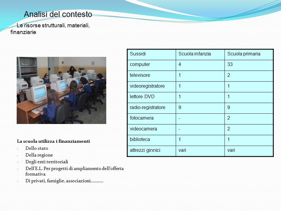 La scuola utilizza i finanziamenti - Dello stato - Della regione - Degli enti territoriali - Dell'E.L.