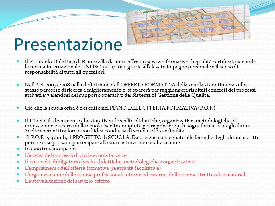 IL CURRICOLO OBBLIGATORIO DISCIPLINACLASSE1^CLASSE 2^CLASSE 3^CLASSE 4^CLASSE 5^ ITALIANO9 ORE8 ORE7 ORE INGLESE1 ORA2 ORE3 ORE ARTE E IM.1 ORA CORPO, MOV.-1 ORA MUSICA1 ORA MATEMATICA5 ORE SCIENZE2 ORE TECNOLOGIA1 ORA STORIA2 ORE GEOGRAFIA2 ORE RELIGIONE I2 ORE LABORATORI3 ORE Il Curricolo obbligatorio comprende 27 ore settimanali di insegnamento antimeridiani, ripartite tra 11 discipline in relazione alle varie classi, e 3 ore di attività laboratoriali opzionali.
