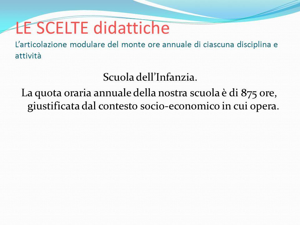 LE SCELTE didattiche L'articolazione modulare del monte ore annuale di ciascuna disciplina e attività Scuola dell'Infanzia.