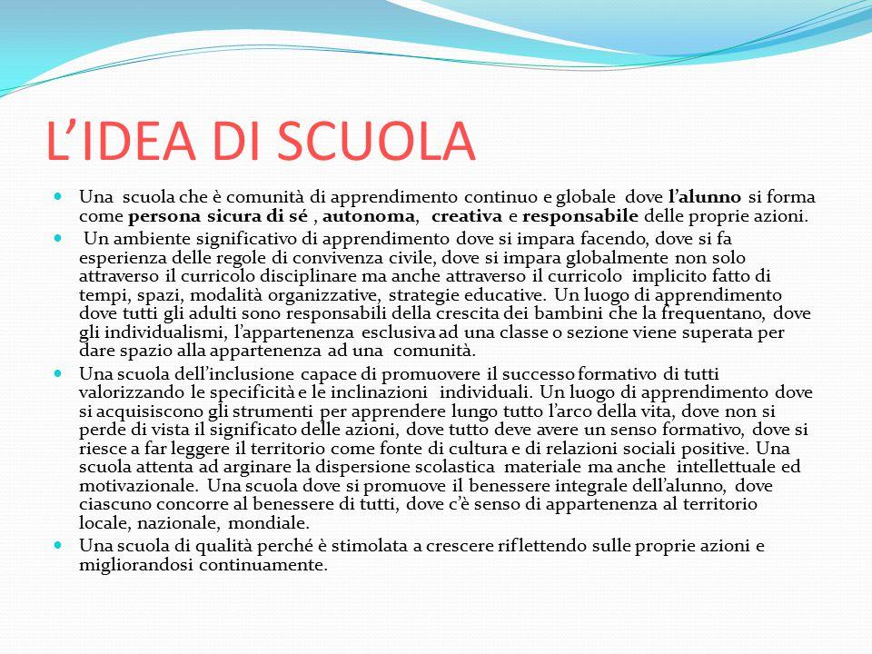 L'IDEA DI SCUOLA Una scuola che è comunità di apprendimento continuo e globale dove l'alunno si forma come persona sicura di sé, autonoma, creativa e responsabile delle proprie azioni.