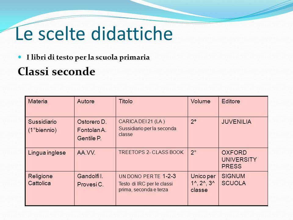 Le scelte didattiche I libri di testo per la scuola primaria Classi seconde MateriaAutoreTitoloVolumeEditore Sussidiario (1°biennio) Ostorero D.