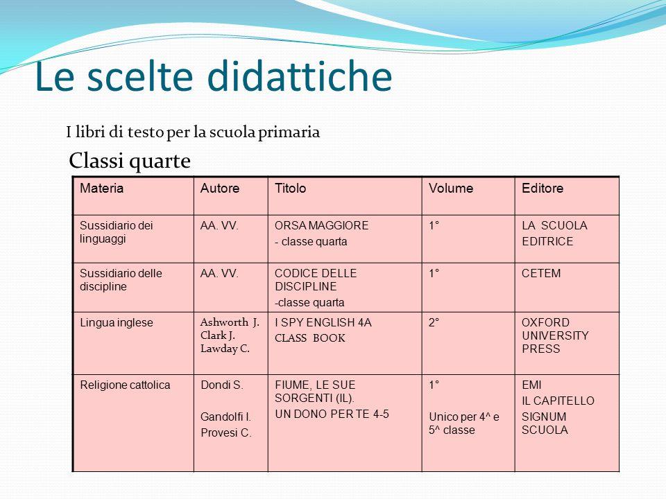 Le scelte didattiche I libri di testo per la scuola primaria Classi quarte MateriaAutoreTitoloVolumeEditore Sussidiario dei linguaggi AA.