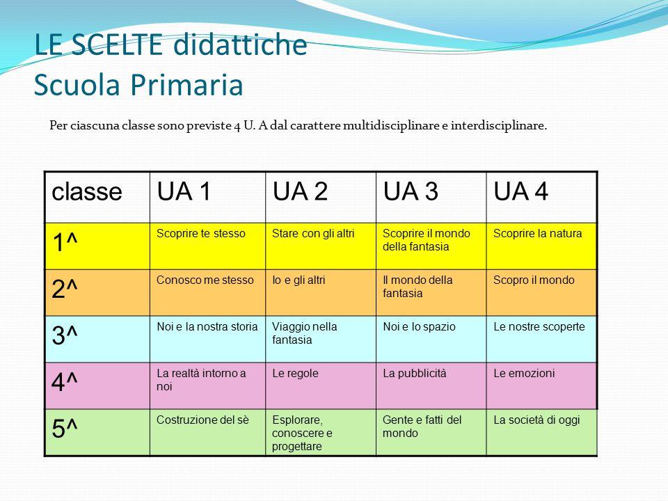 LE SCELTE didattiche Scuola Primaria Per ciascuna classe sono previste 4 U.