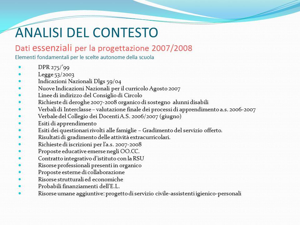 Le scelte didattiche Materia AutoreTitoloVolumeEditore Sussidiario (1°biennio) Ostorero D.
