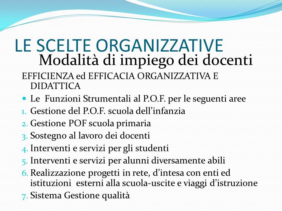 LE SCELTE ORGANIZZATIVE Modalità di impiego dei docenti EFFICIENZA ed EFFICACIA ORGANIZZATIVA E DIDATTICA Le Funzioni Strumentali al P.O.F.