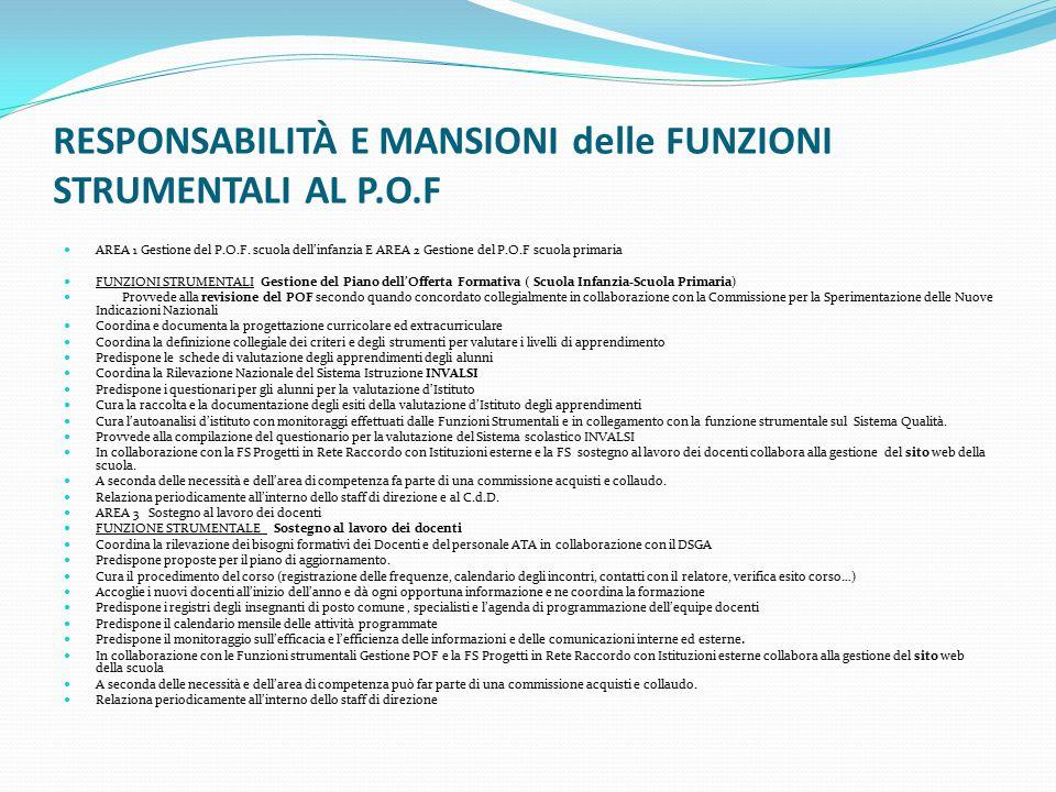 RESPONSABILITÀ E MANSIONI delle FUNZIONI STRUMENTALI AL P.O.F AREA 1 Gestione del P.O.F.