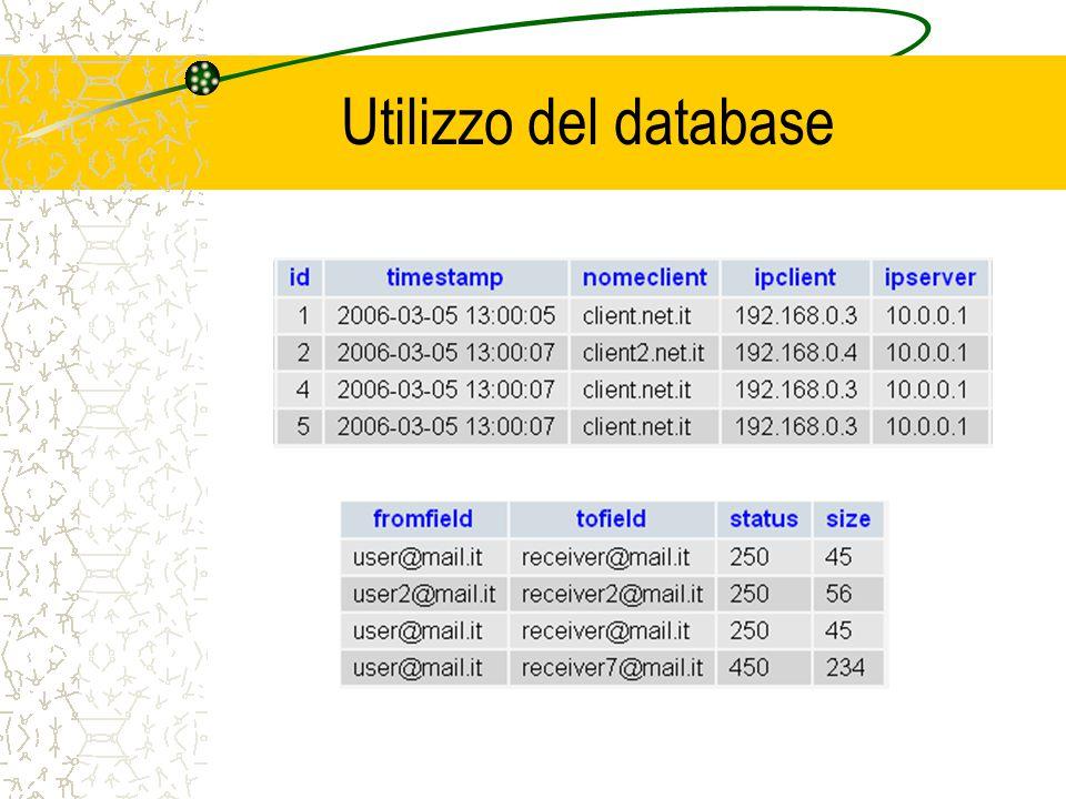 Utilizzo del database