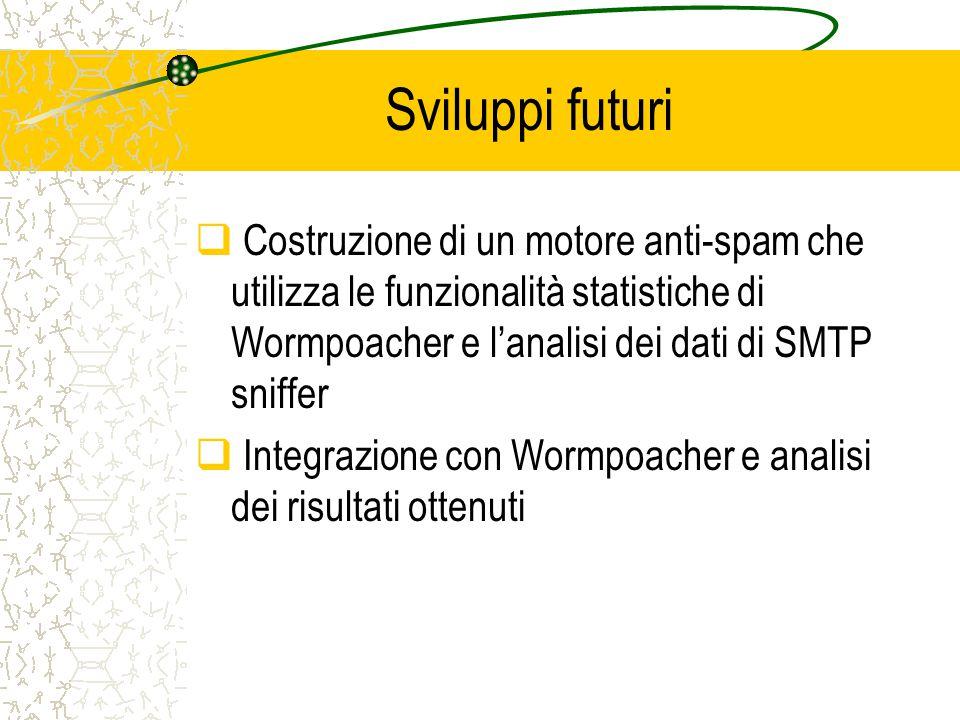 Sviluppi futuri  Costruzione di un motore anti-spam che utilizza le funzionalità statistiche di Wormpoacher e l'analisi dei dati di SMTP sniffer  Integrazione con Wormpoacher e analisi dei risultati ottenuti