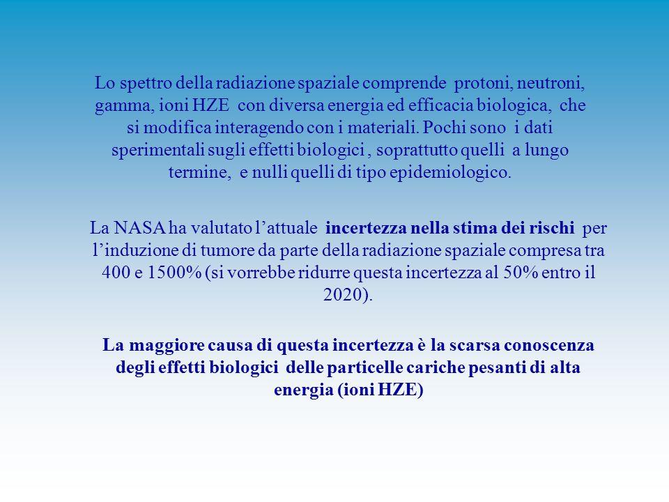 Lo spettro della radiazione spaziale comprende protoni, neutroni, gamma, ioni HZE con diversa energia ed efficacia biologica, che si modifica interagendo con i materiali.