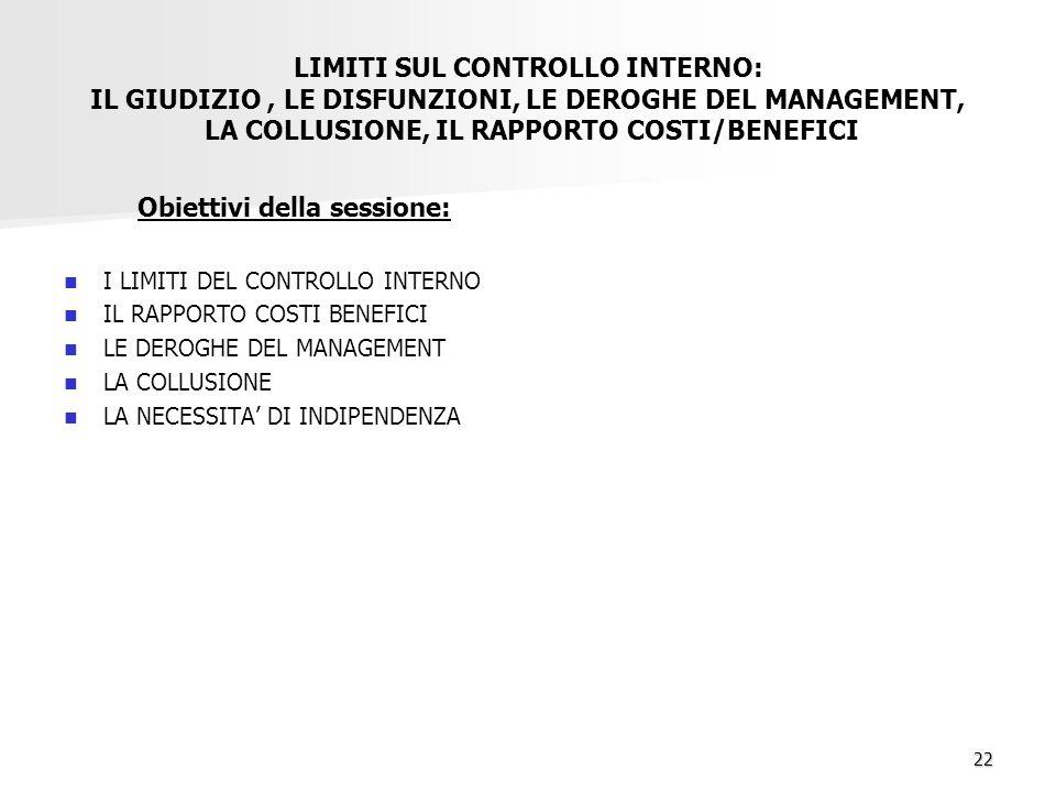 22 LIMITI SUL CONTROLLO INTERNO: IL GIUDIZIO, LE DISFUNZIONI, LE DEROGHE DEL MANAGEMENT, LA COLLUSIONE, IL RAPPORTO COSTI/BENEFICI Obiettivi della sessione: I LIMITI DEL CONTROLLO INTERNO IL RAPPORTO COSTI BENEFICI LE DEROGHE DEL MANAGEMENT LA COLLUSIONE LA NECESSITA' DI INDIPENDENZA
