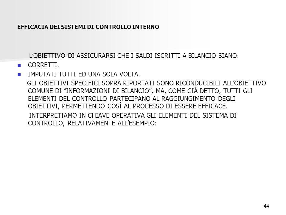 44 EFFICACIA DEI SISTEMI DI CONTROLLO INTERNO L'OBIETTIVO DI ASSICURARSI CHE I SALDI ISCRITTI A BILANCIO SIANO: CORRETTI.