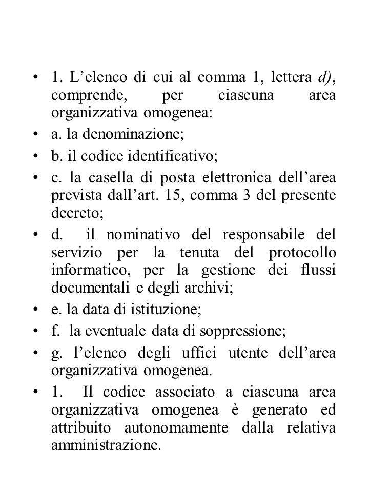 1. L'elenco di cui al comma 1, lettera d), comprende, per ciascuna area organizzativa omogenea: a. la denominazione; b. il codice identificativo; c. l