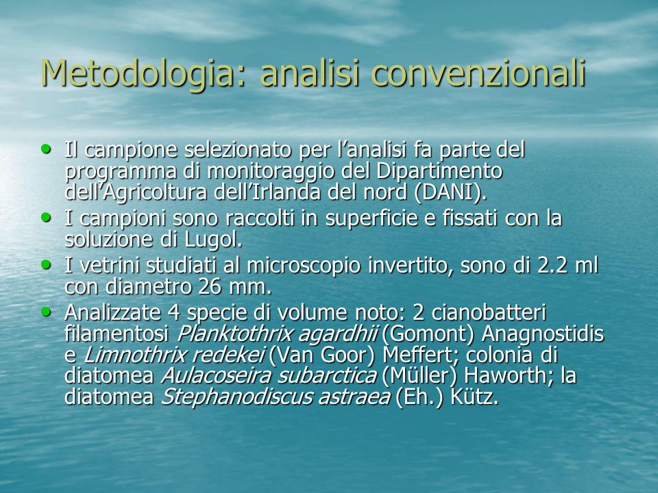 Metodologia: sistema automatico di conteggio I vetrini per l'analisi automatico sono di volume 0.71 ml.