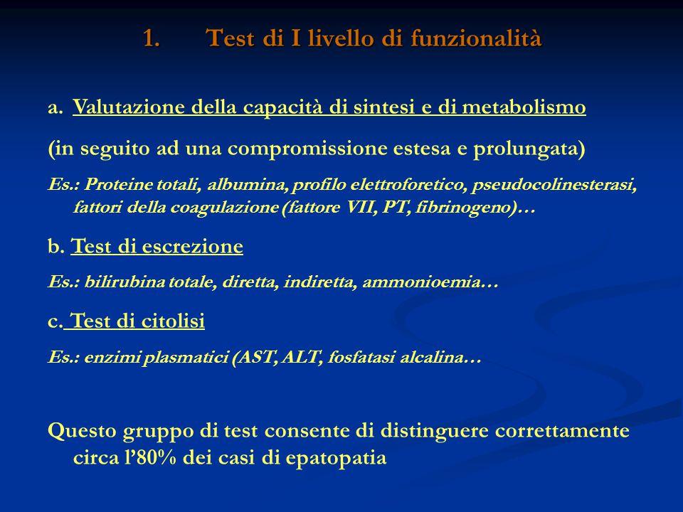 2.INDICATORI DELLA FUNZIONE ESCRETRICE (E DI DETOSSIFICAZIONE) (E DI DETOSSIFICAZIONE) 2a.