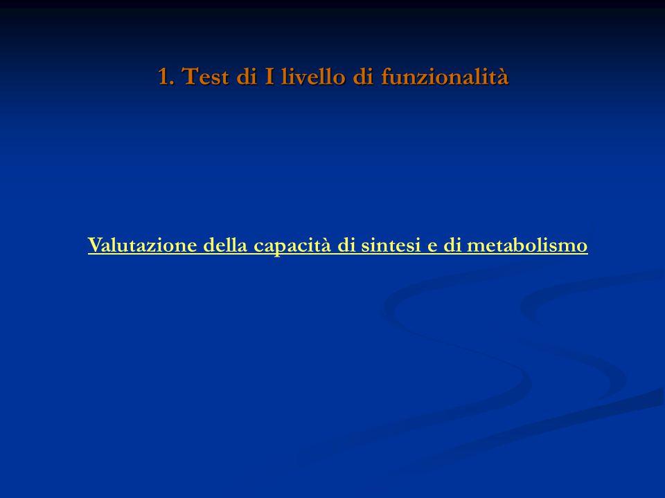 1.INDICATORI DI ALTERAZIONE DELLE VIE BIOSINTETICHE 1d.