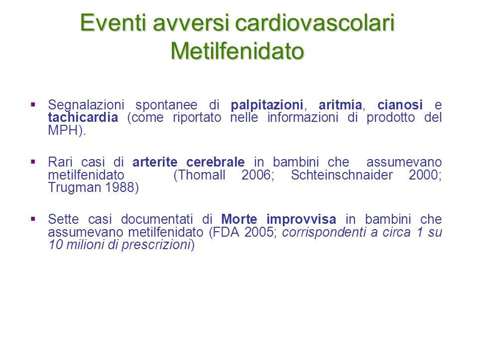 Eventi avversi cardiovascolari Metilfenidato  Segnalazioni spontanee di palpitazioni, aritmia, cianosi e tachicardia (come riportato nelle informazioni di prodotto del MPH).