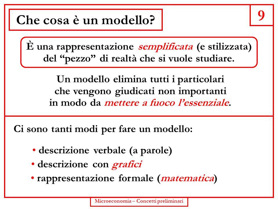 """9 Microeconomia – Concetti preliminari Che cosa è un modello? È una rappresentazione semplificata (e stilizzata) del """"pezzo"""" di realtà che si vuole st"""