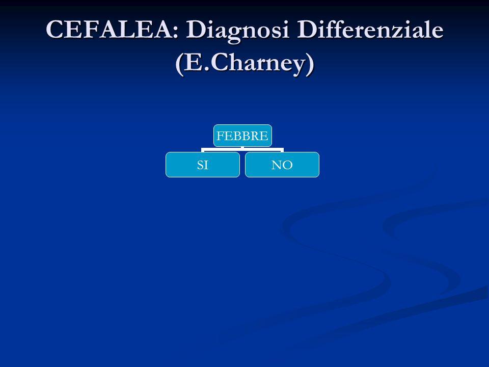 CEFALEA: Diagnosi Differenziale (E.Charney) FEBBRE SINO