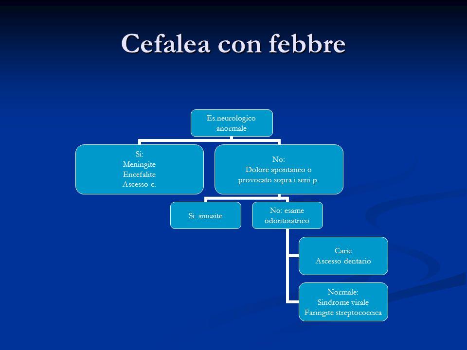 Cefalea con febbre Es.neurologico anormale Si: Meningite Encefalite Ascesso c. No: Dolore apontaneo o provocato sopra i seni p. Si: sinusite No: esame
