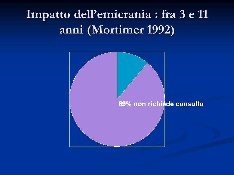 Impatto dell'emicrania : fra 3 e 11 anni (Mortimer 1992)
