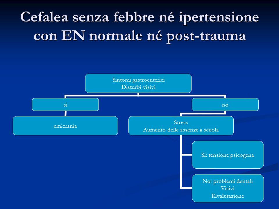 Cefalea senza febbre né ipertensione con EN normale né post-trauma Sintomi gastroenterici Disturbi visivi si emicrania no Stress Aumento delle assenze