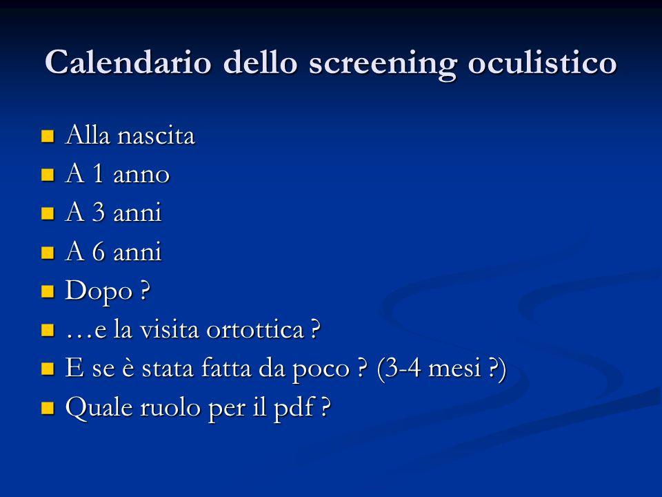 Calendario dello screening oculistico Alla nascita Alla nascita A 1 anno A 1 anno A 3 anni A 3 anni A 6 anni A 6 anni Dopo ? Dopo ? …e la visita ortot