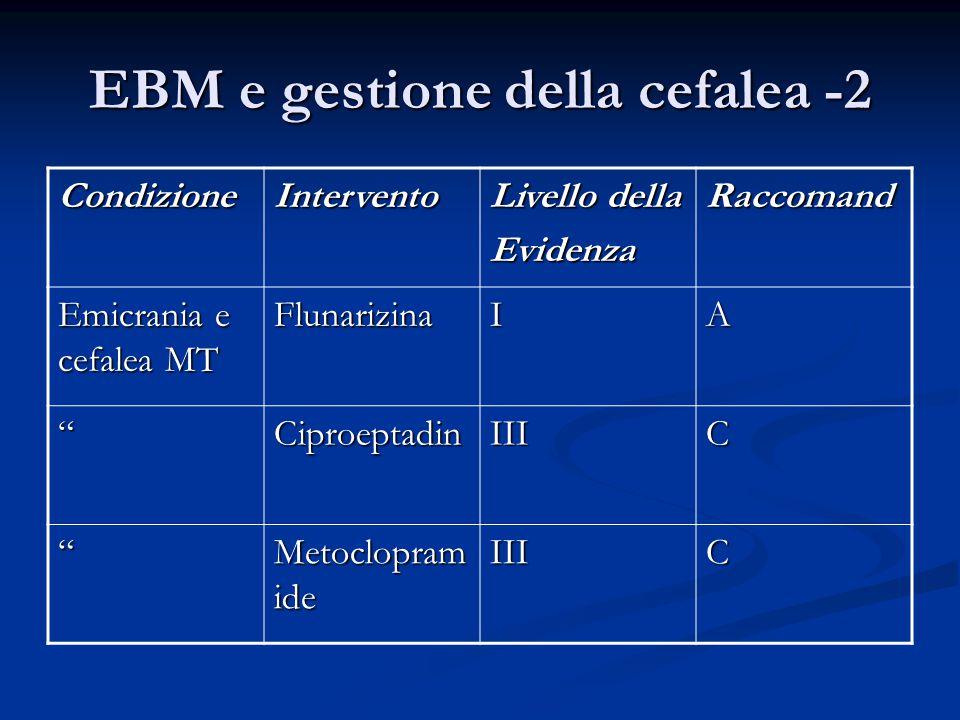 """EBM e gestione della cefalea -2 CondizioneIntervento Livello della EvidenzaRaccomand Emicrania e cefalea MT FlunarizinaIA """"CiproeptadinIIIC """" Metoclop"""