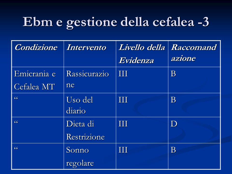 """Ebm e gestione della cefalea -3 CondizioneIntervento Livello della Evidenza Raccomand azione Emicrania e Cefalea MT Rassicurazio ne IIIB """" Uso del dia"""