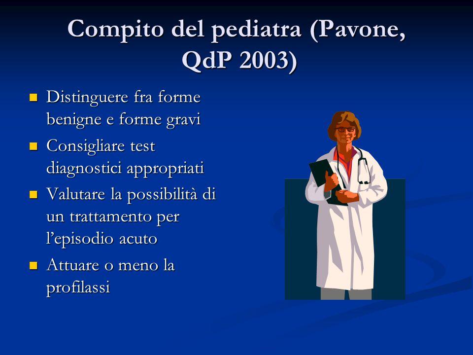 Compito del pediatra (Pavone, QdP 2003) Distinguere fra forme benigne e forme gravi Distinguere fra forme benigne e forme gravi Consigliare test diagn