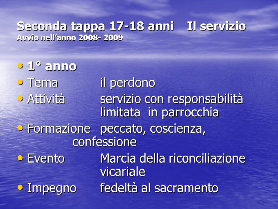 Seconda tappa 17-18 anni Il servizio Avvio nell'anno 2008- 2009 1° anno 1° anno Temail perdono Temail perdono Attivitàservizio con responsabilità limi
