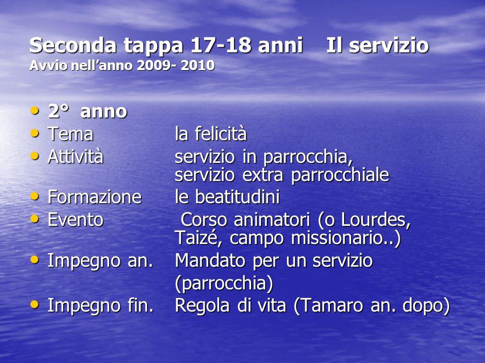 Seconda tappa 17-18 anni Il servizio Avvio nell'anno 2009- 2010 2° anno 2° anno Temala felicità Temala felicità Attivitàservizio in parrocchia, serviz