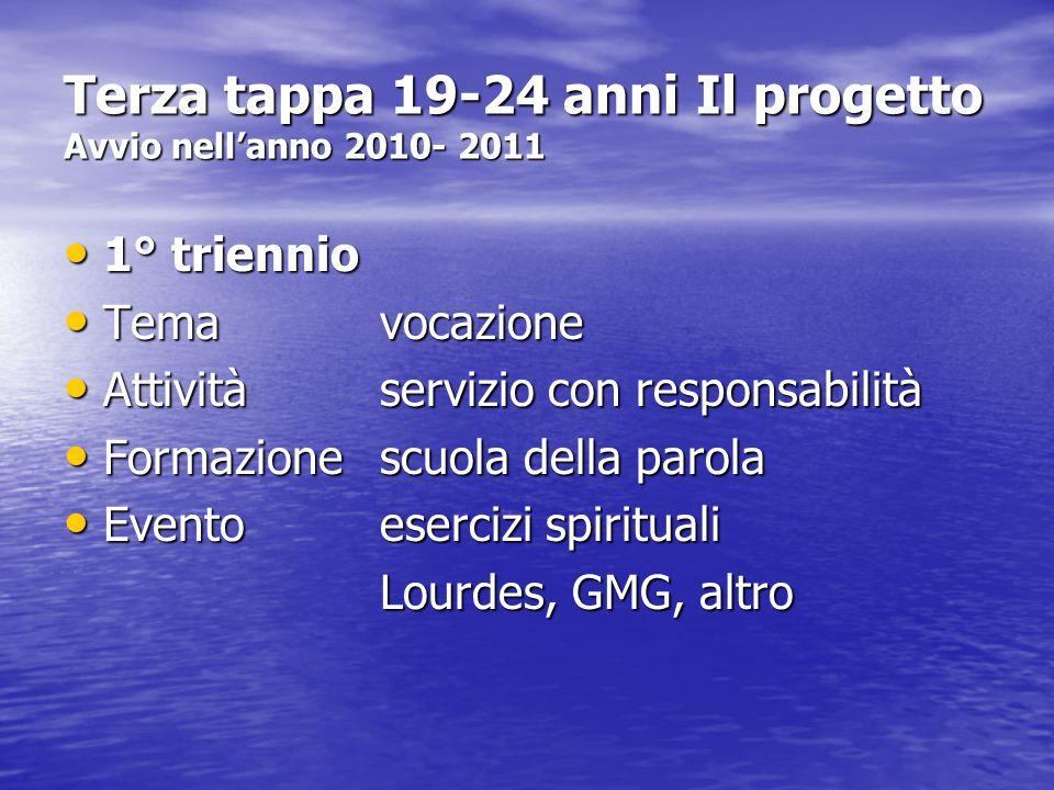 Terza tappa 19-24 anni Il progetto Avvio nell'anno 2010- 2011 1° triennio 1° triennio Tema vocazione Tema vocazione Attivitàservizio con responsabilit